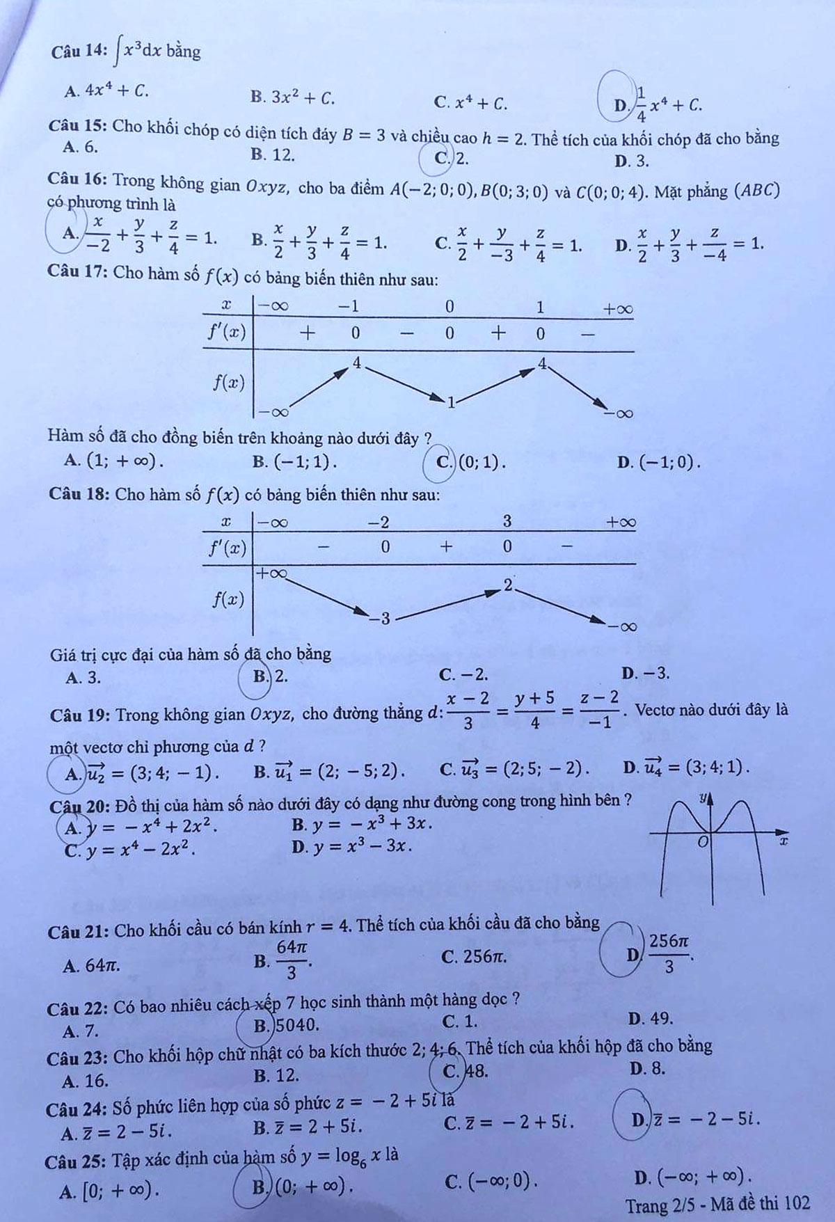 Đề và đáp án Toán thi tốt nghiệp THPT - 2