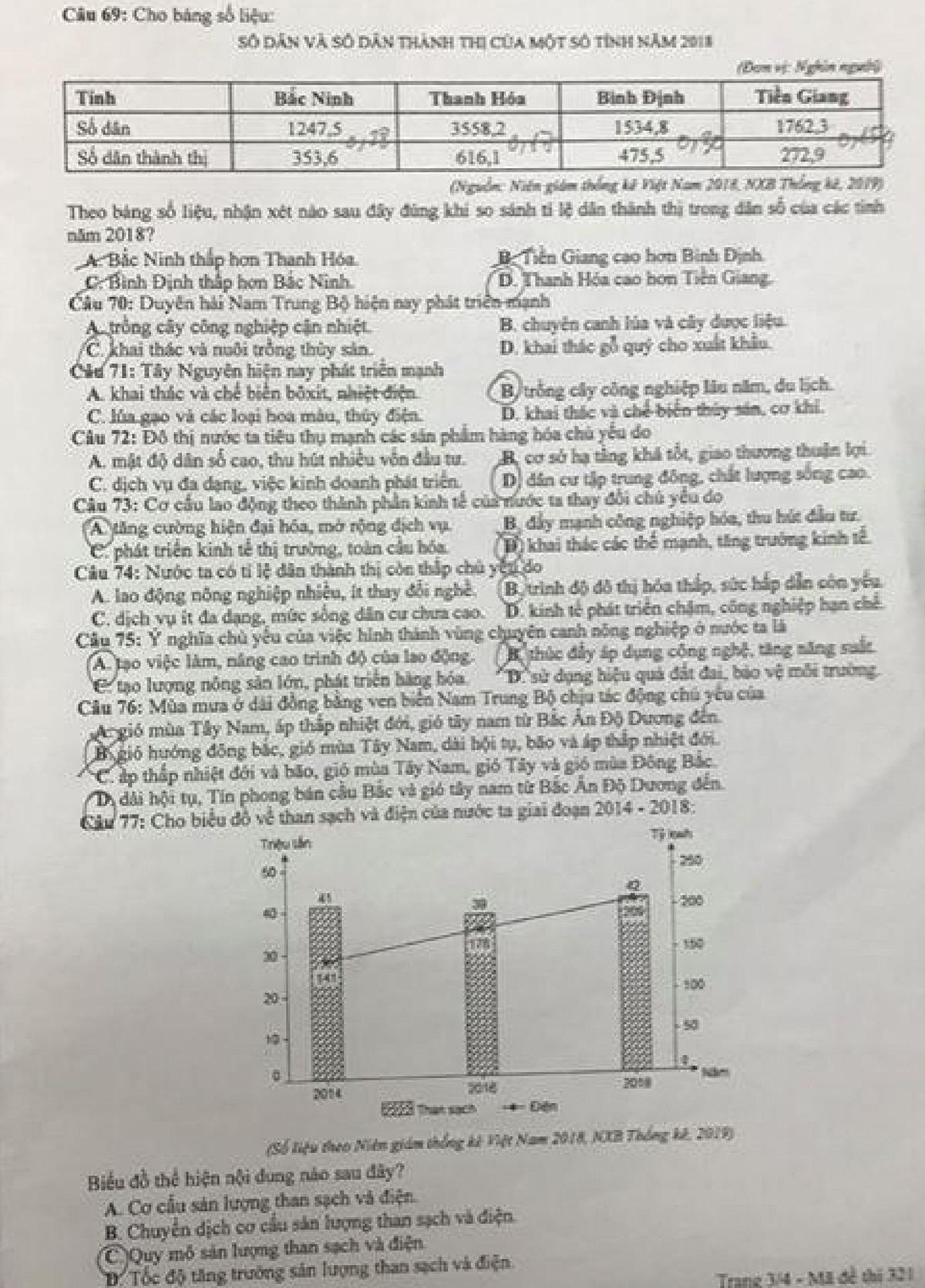 Đề và đáp án môn Địa lý thi tốt nghiệp THPT - 4