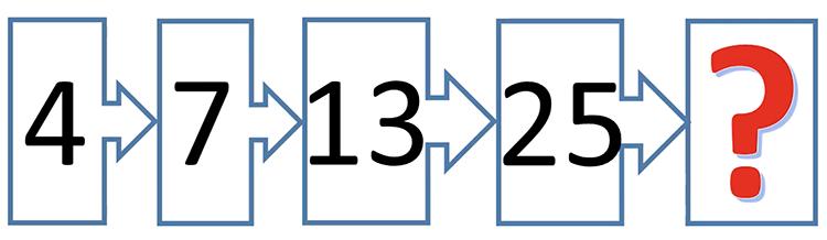 Thử thách suy luận với năm câu đố điền số - 4