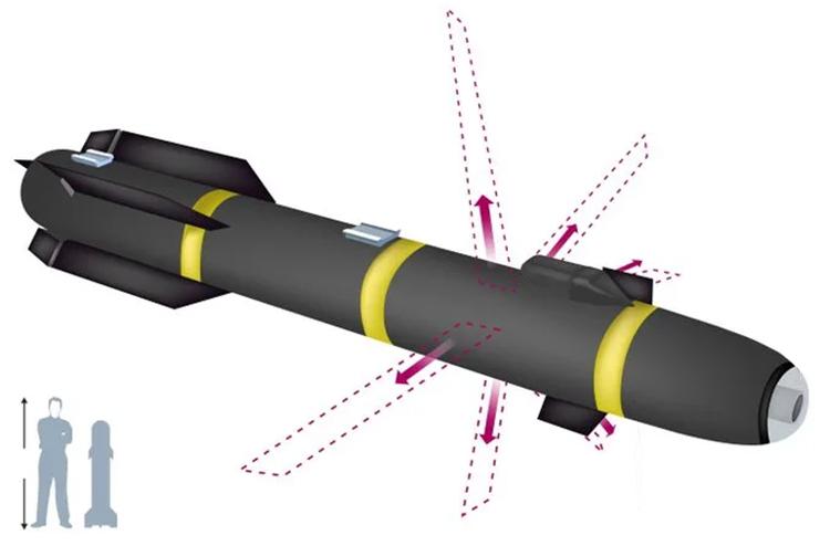 Cấu tạo tên lửa AGM-114R9X. Đồ họa: WSJ.