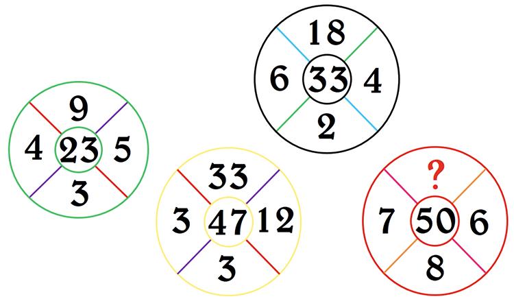 Năm câu đố rèn luyện trí não - 6