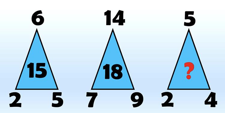 Bốn câu đố rèn khả năng suy luận - 2