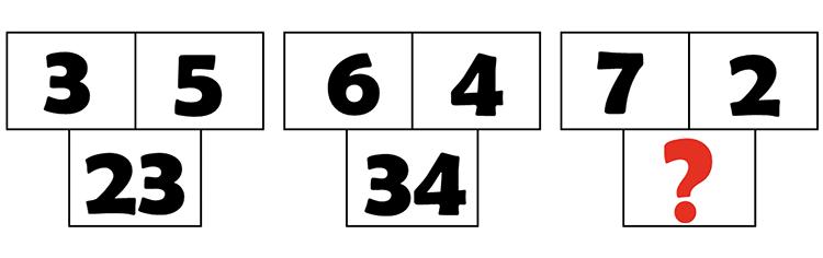 Bốn câu đố rèn khả năng suy luận - 4
