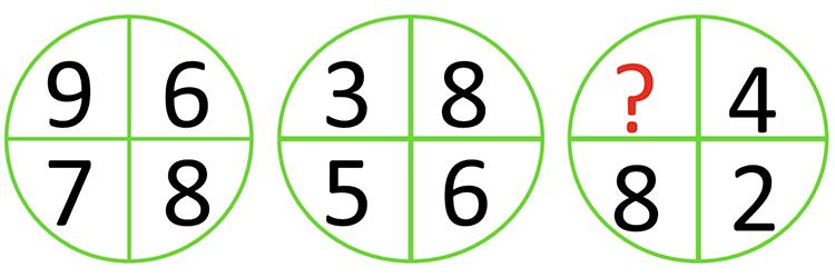 Bốn câu đố rèn khả năng suy luận - 6