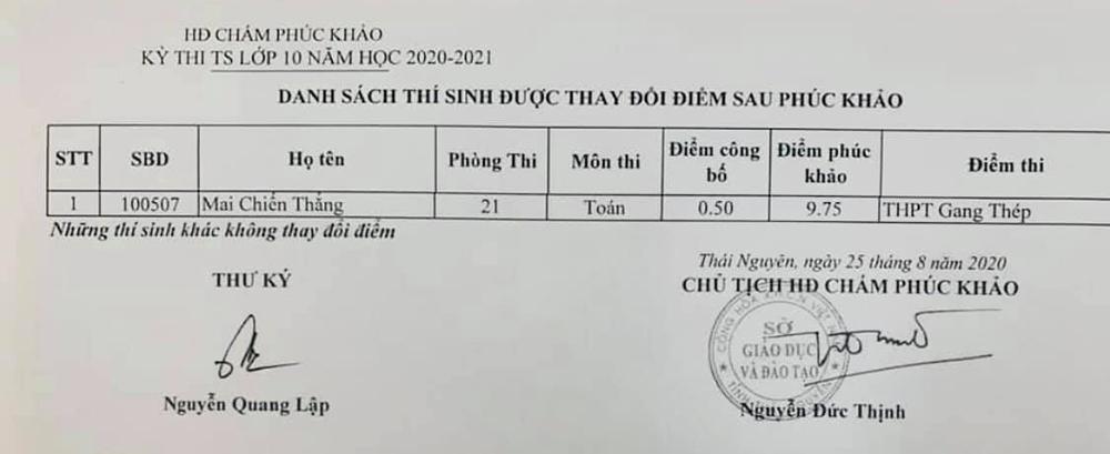 Điểm thi của thí sinh Mai Chiến Thắng sau phúc khảo.