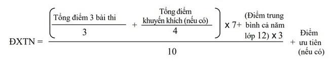 Tỷ lệ tốt nghiệp THPT cả nước 98,34% - 2