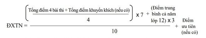 Tỷ lệ tốt nghiệp THPT cả nước 98,34% - 1