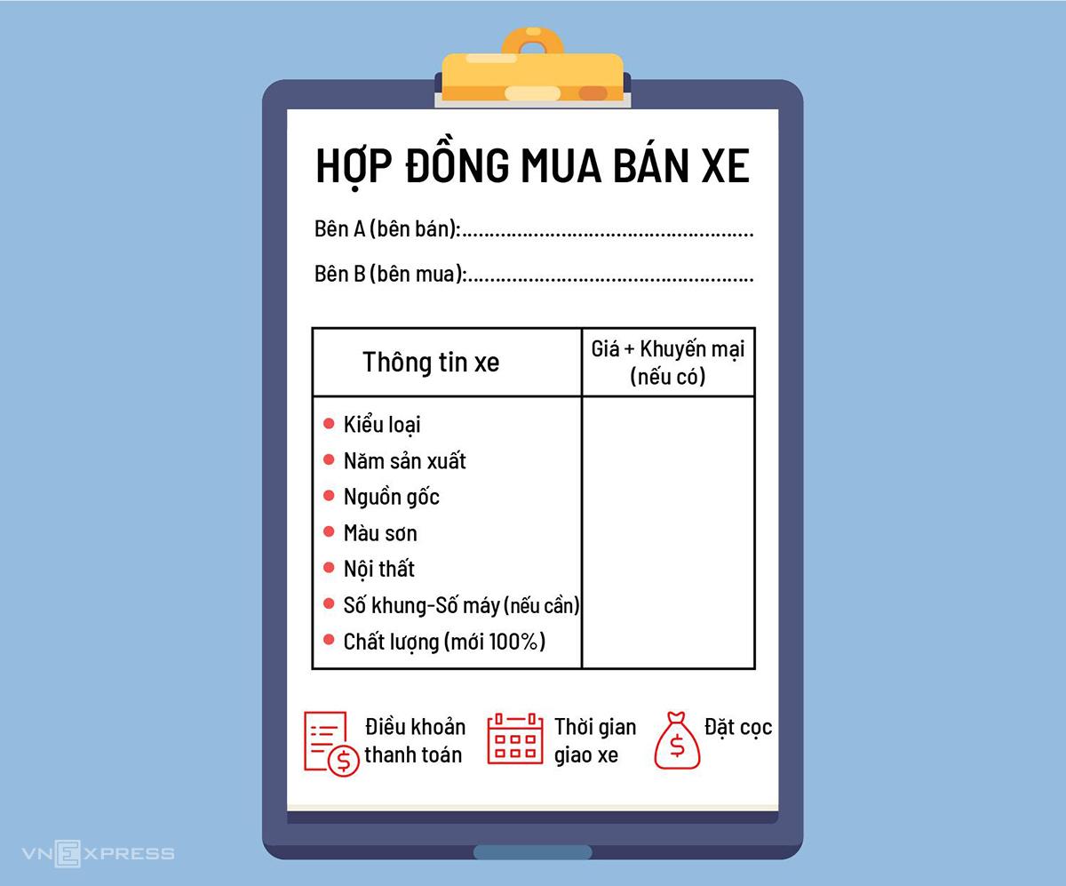 Những nội dung cần có trong hợp đồng mua xe. Đồ họa: Việt Chung