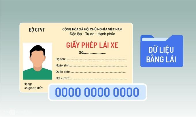 Hơn chục lỗi vi phạm giao thông bị đề xuất trừ điểm vào bằng lái. Đồ hoạ: Việt Chung-Bá Đô