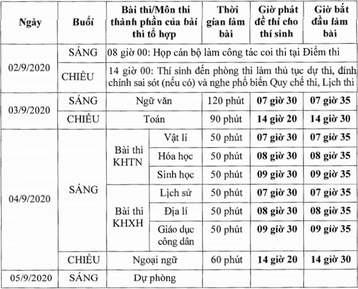 Lịch thi chi tiết của kỳ thi THPT đợt hai.