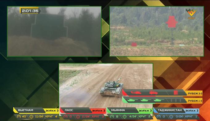 Kíp Lào 3 bắn trượt hai mục tiêu với súng 12,7 mm, kíp Myanmar bắn trượt cả ba mục tiêu mô phỏng xe tăng.
