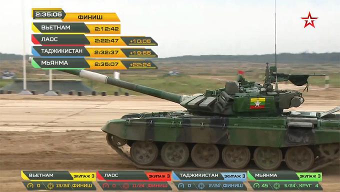 Đội Myanmar hoàn thành vòng đua sau 2h 36 phút 7 giây.  Ảnh chụp màn hình video kênh Телеканал Звезда của Bộ Quốc phòng Nga.