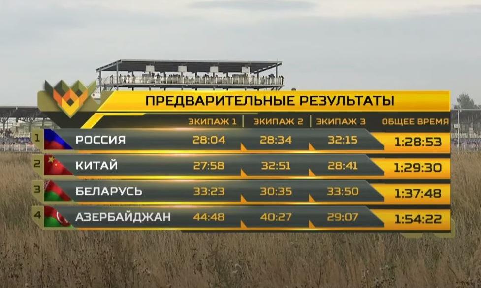 Kết quả xếp hạng trong trận chung kết Bảng 1 Tank Biathlon 2020. Ảnh: Zvezda.