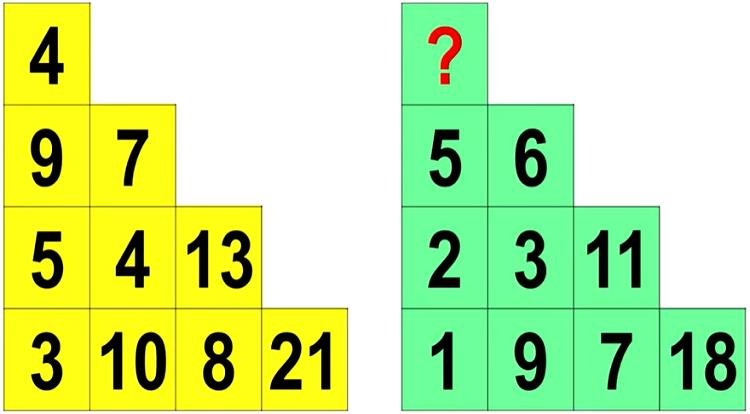 Năm câu đố điền số