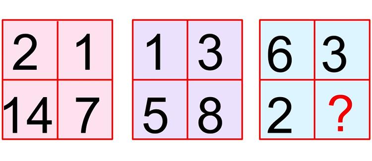 Năm câu đố điền số - 4