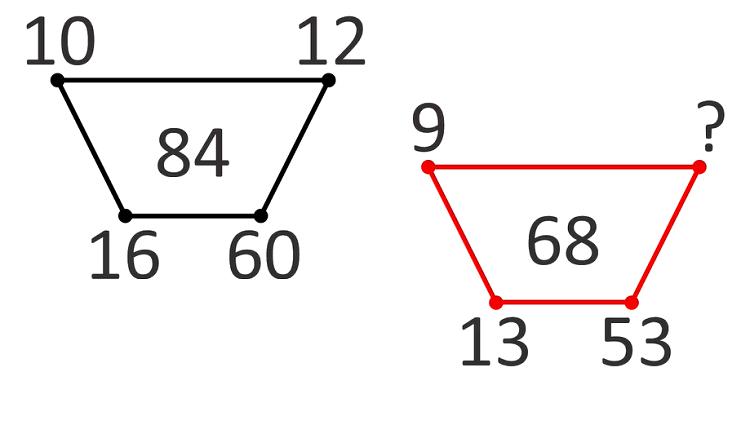 Năm câu đố điền số - 6