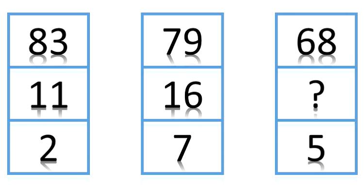 Năm câu đố điền số - 8