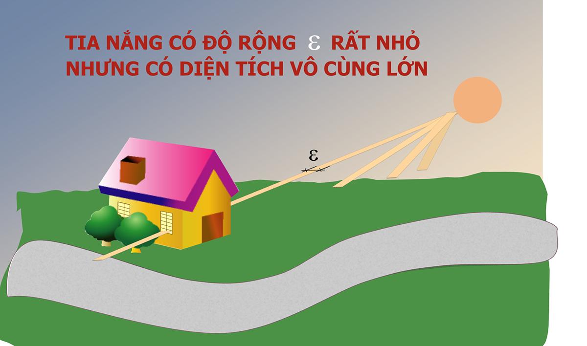 Đáp án bài toán Việt trên báo Anh - 2