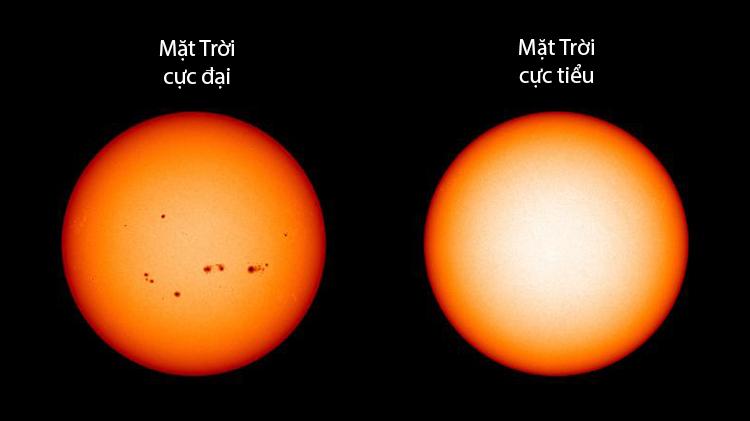 Sự khác biệt về số lượng các vết đen trên bề mặt Mặt Trời giữa hai giai đoạn. Ảnh: NASA.
