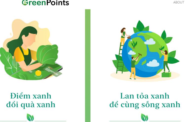 Giao diện ứng dụng di động tích điểm xanh cho mỗi hành động bảo vệ môi trường của Greenpoints. Ảnh chụp màn hình.