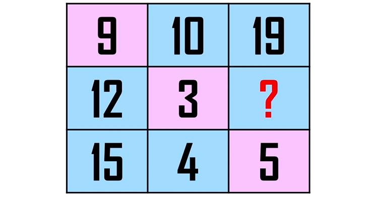 Rèn luyện trí não với năm câu đố - 2