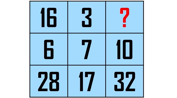 Rèn luyện trí não với năm câu đố - 6