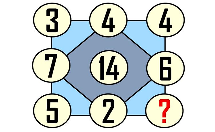 Rèn luyện trí não với năm câu đố - 8