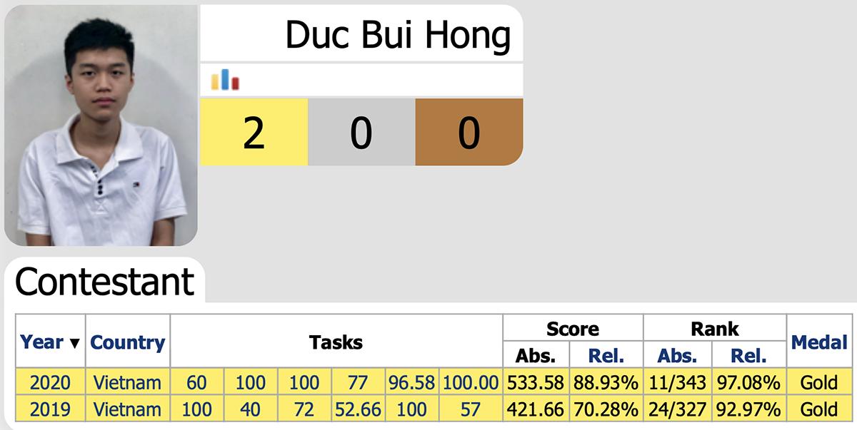 Trang IOI thống kê thành tích của Bùi Hồng Đức trong hai năm dự IOI. Ảnh chụp màn hình.
