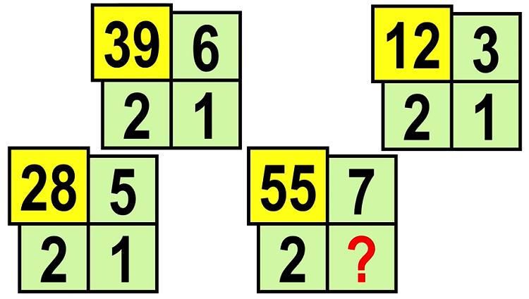 Bốn câu đố Toán học - 6