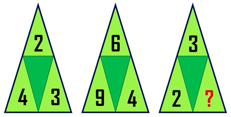 Rèn luyện trí não với năm câu đố IQ
