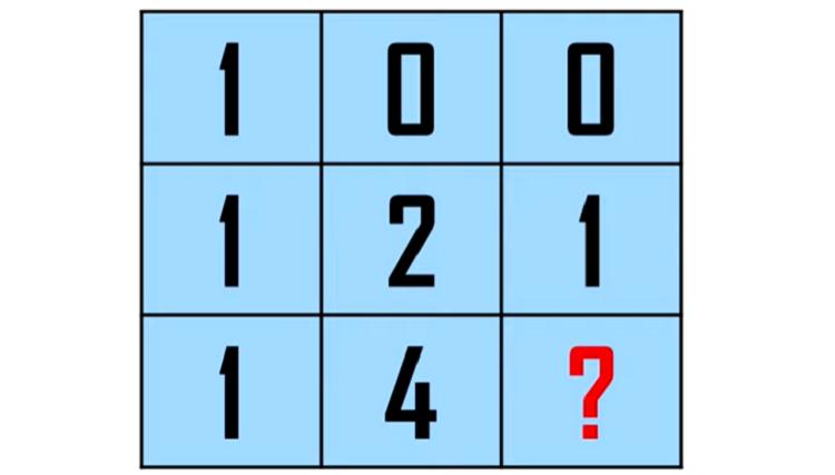 Rèn luyện trí não với năm câu đố IQ - 6