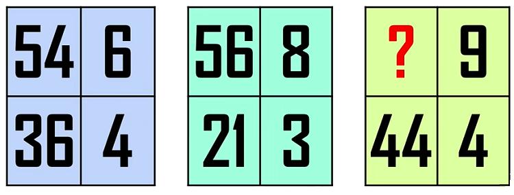 Năm câu đố rèn trí não - 8
