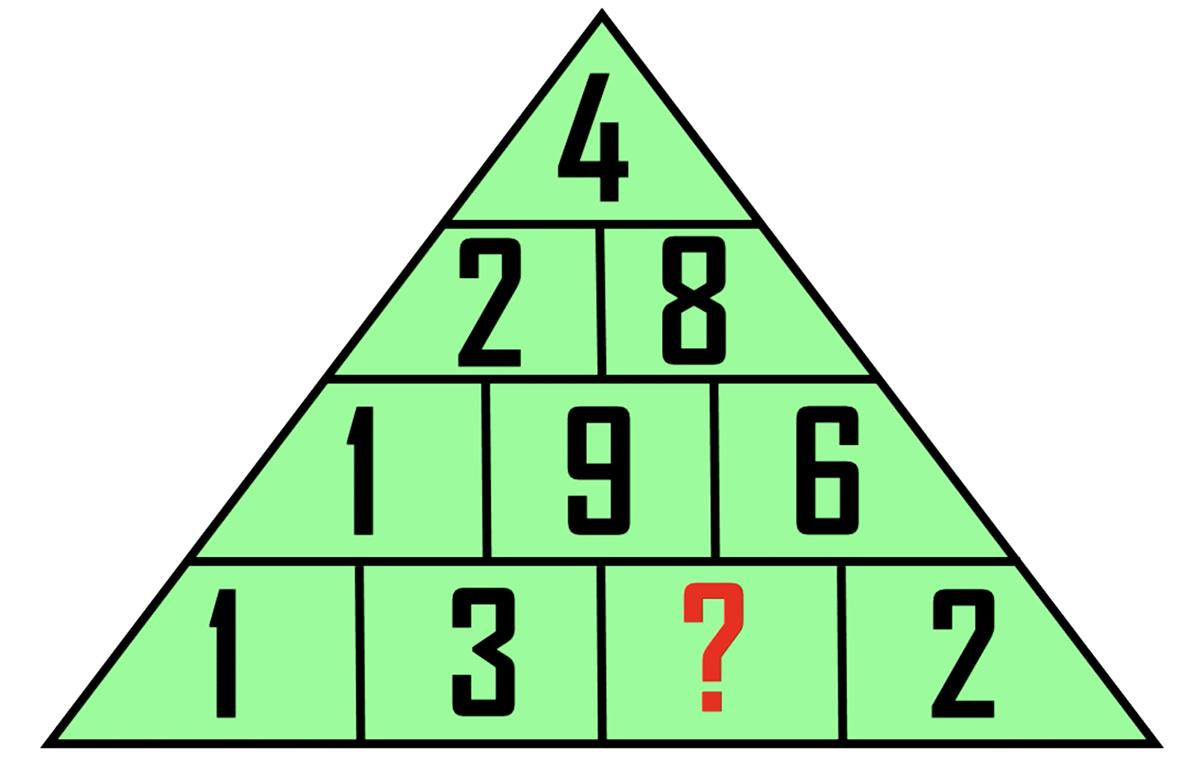 Thể dục trí não với năm câu đố - 8