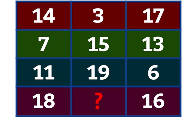 Năm câu đố thử tài suy luận - 8