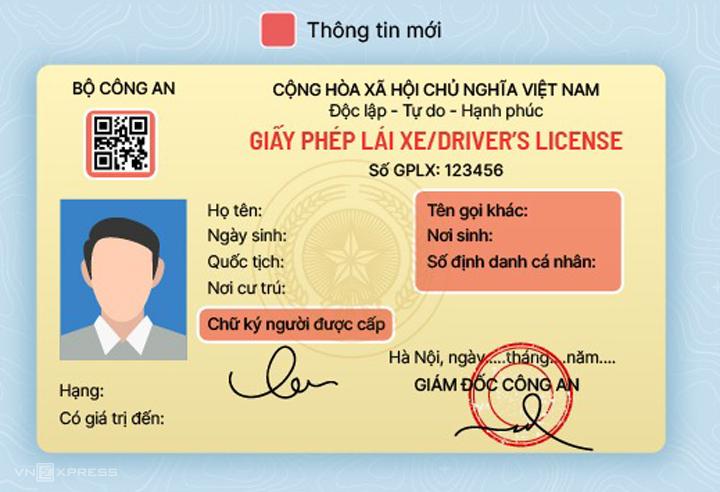 Mẫu mới và các 11 hạng giấy phép lái xe mới Bộ Công an đề xuất. Đồ hoạ: Việt Chung-Bá Đô