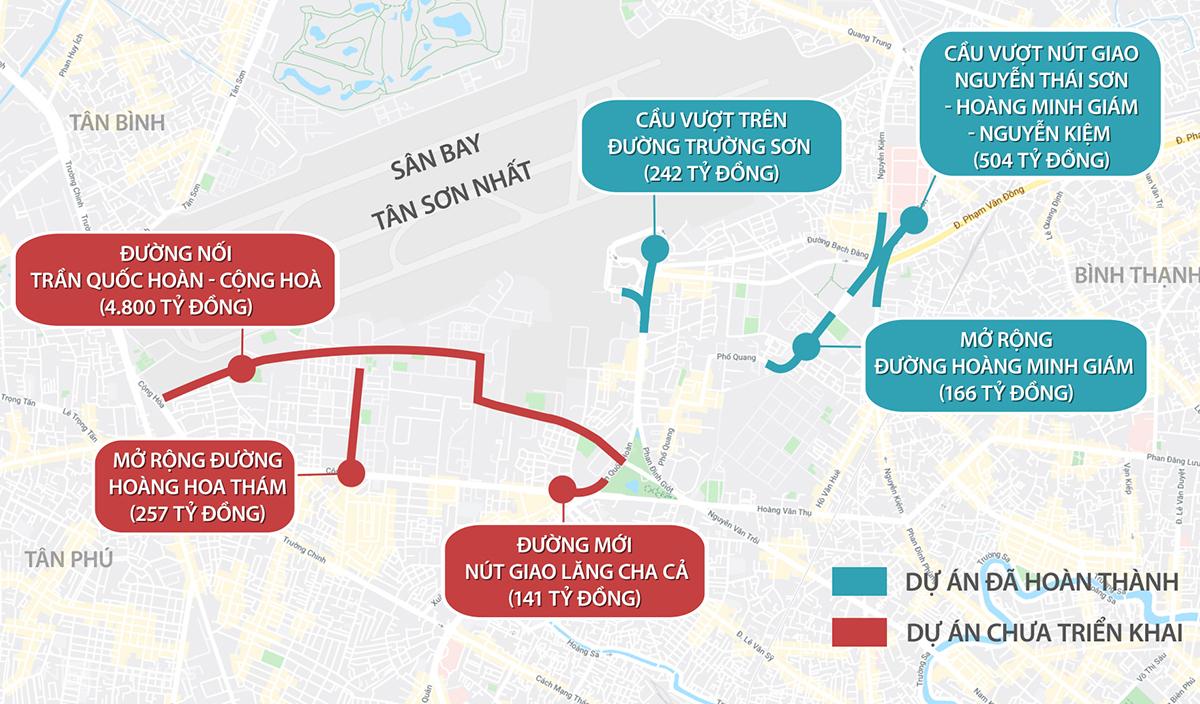 6 dự án chống ùn tắc giao thông cho khu vực sân bay Tân Sơn Nhất. Đồ họa: Thanh Huyền.