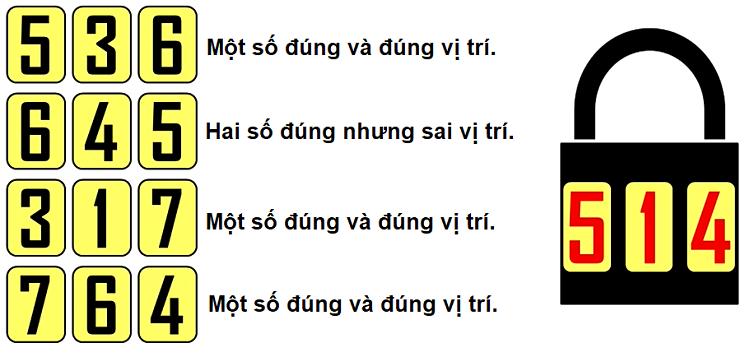 Đáp án câu 2