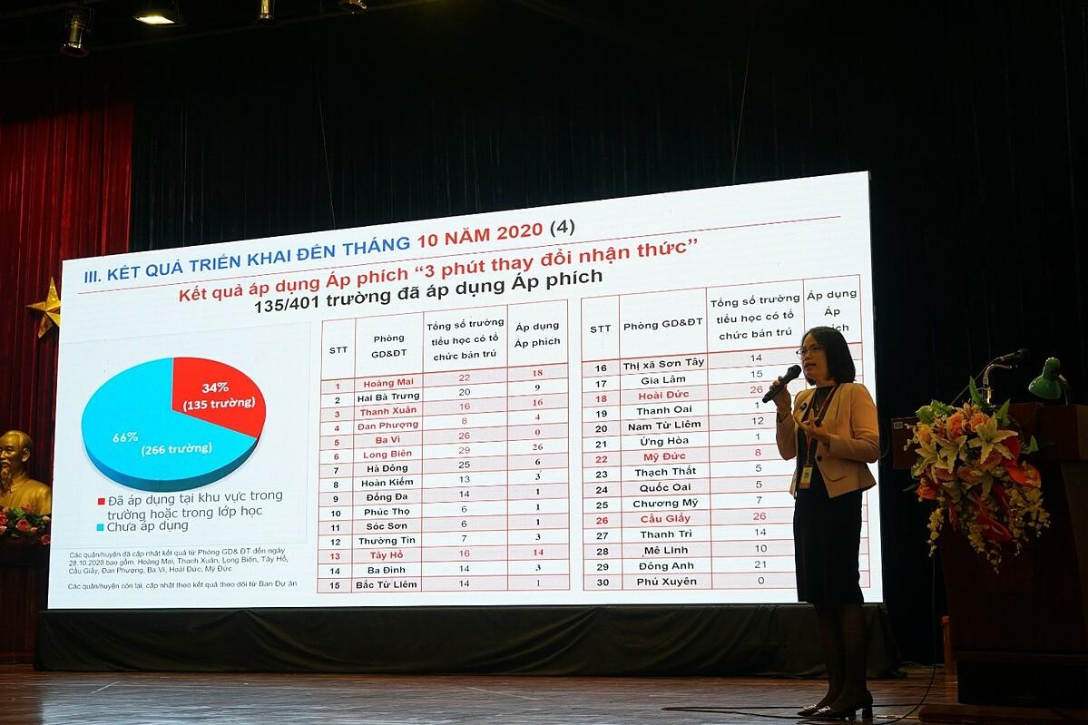 Đại diện ban quản lý thống kê kết quả triển khai dự án tại Hà Nội. Ảnh: Lê Bảo.
