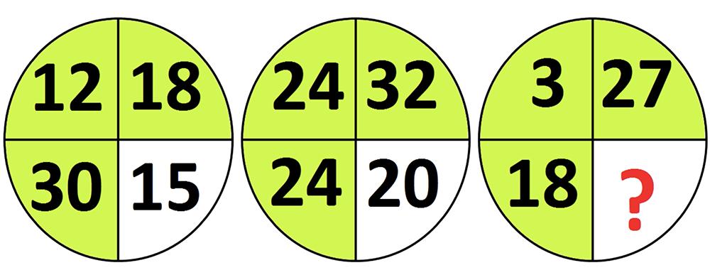 Thể dục trí não với năm bài toán điền số