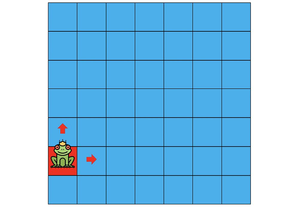 Bài toán con ếch nhảy