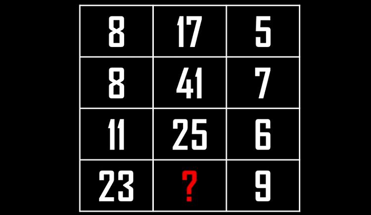 Rèn trí não với năm câu đố Toán học