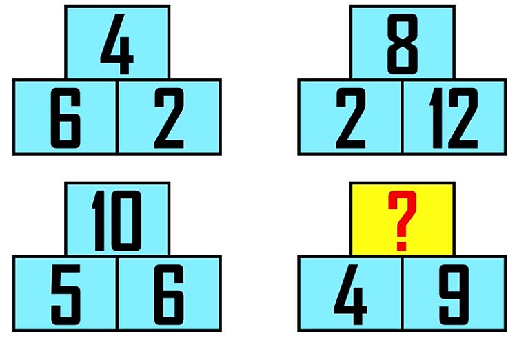 Bốn câu đố thử thách suy luận - 6