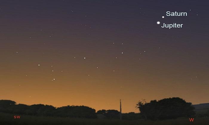 Mô phỏng vị trí của sao Mộc và sao Thổ vào ngày 21/12. Ảnh: ABC.