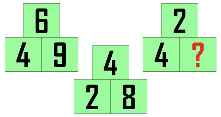 Thử thách suy luận với bốn câu đố Toán học