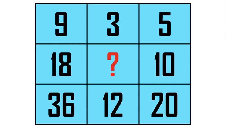 Thử thách suy luận với bốn câu đố Toán học - 2