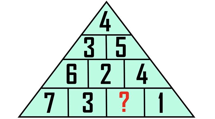 Thử thách suy luận với bốn câu đố Toán học - 4