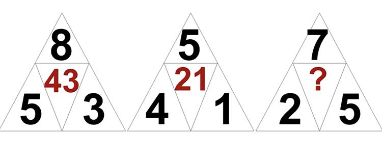 Thử thách suy luận với bốn câu đố Toán học - 6