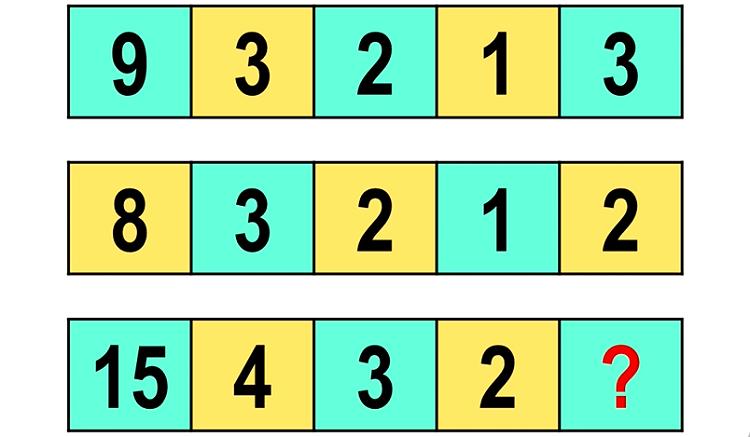 Thử thách tư duy với năm câu đố Toán học - 2