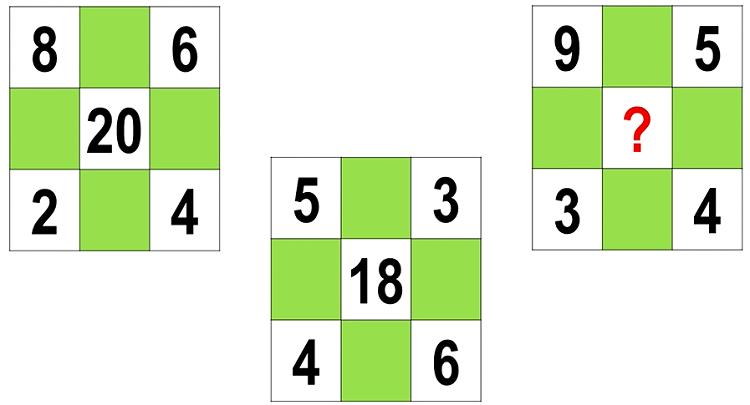 Thử thách tư duy với năm câu đố Toán học - 4