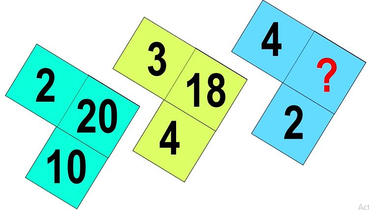 Thử thách tư duy với năm câu đố Toán học - 6